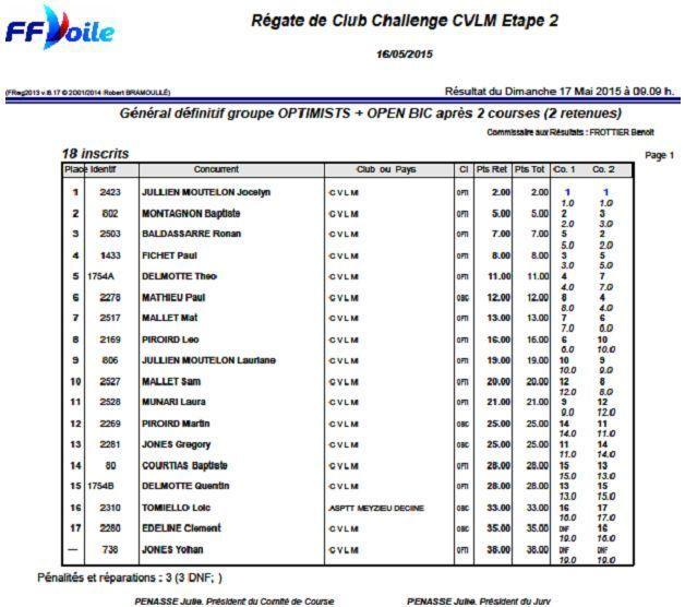 CVLM - Challenge Mai 2015
